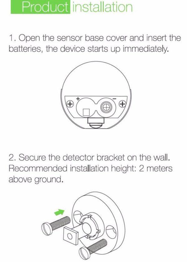 SN11 Smart Motion Sensor